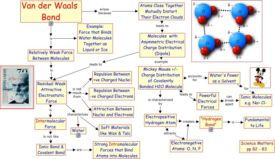 ebook действующие международные соглашения о научно техническом сотрудничестве 2009
