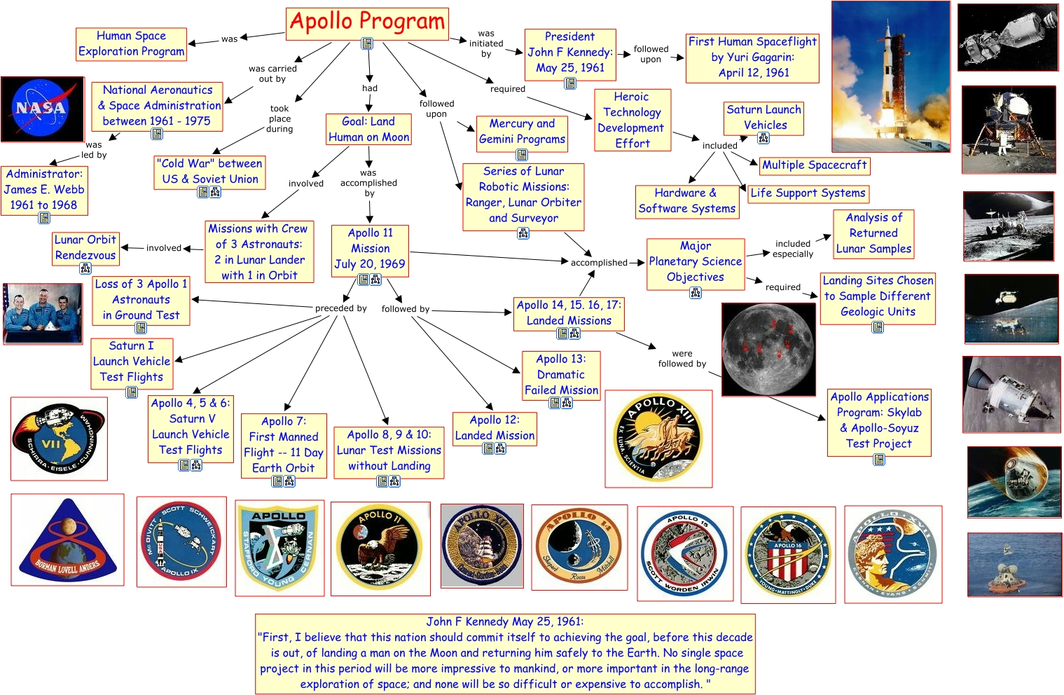 apollo space program facts - photo #35