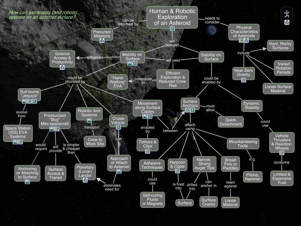 mmu to asteroid - photo #46