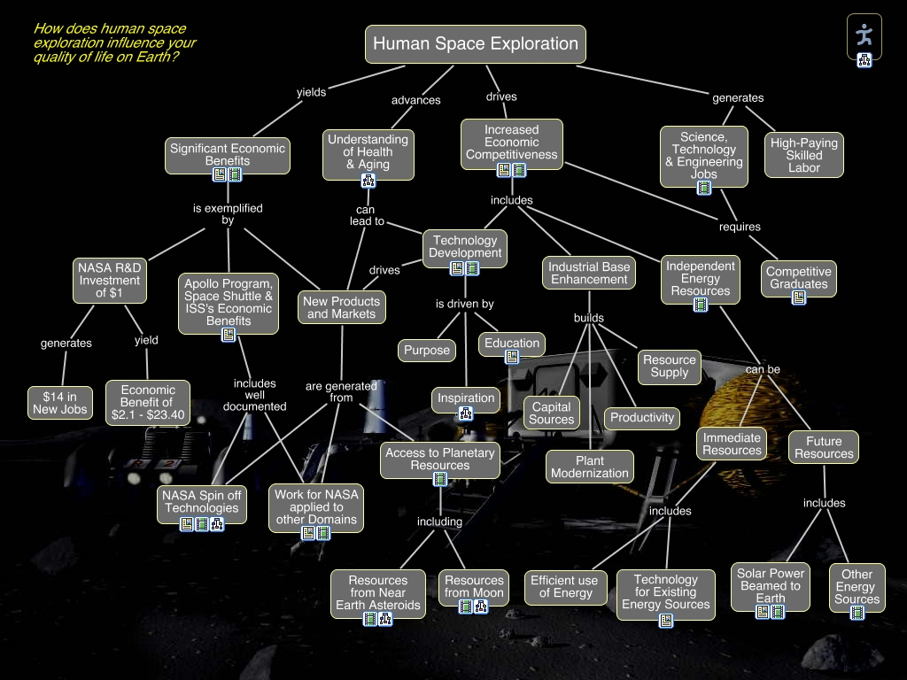space exploration inventions - photo #33